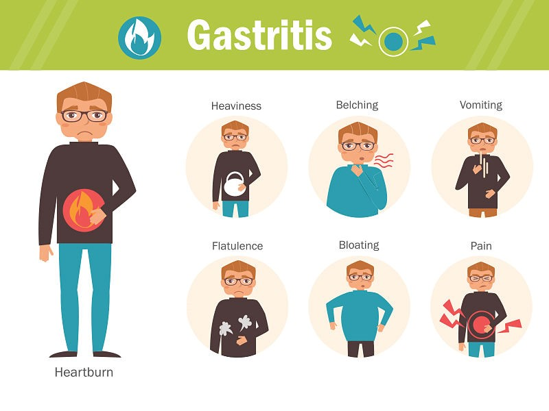 What is Gastritis?